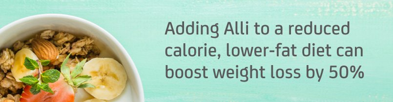 Adding Alli to a reduced calorie, lower-fat diet can boost weight loss by 50%